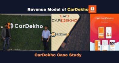 CarDekho Revenue Business Model - Successko